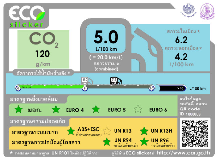 Eco Stickers Required Of New Cars Starting October 1 Thailand News